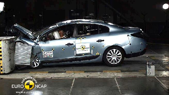 Renault Fluence ZE | NAF